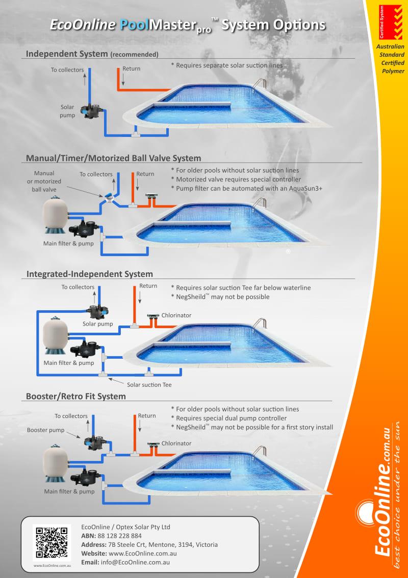 pool_master_pro_plumbing_options